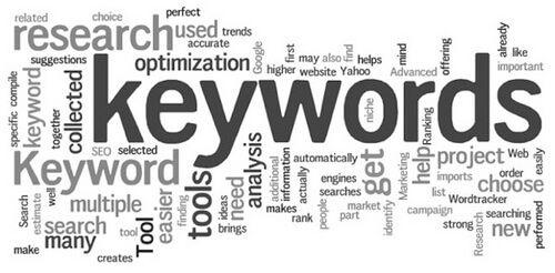 keyword posicionamiento SEM