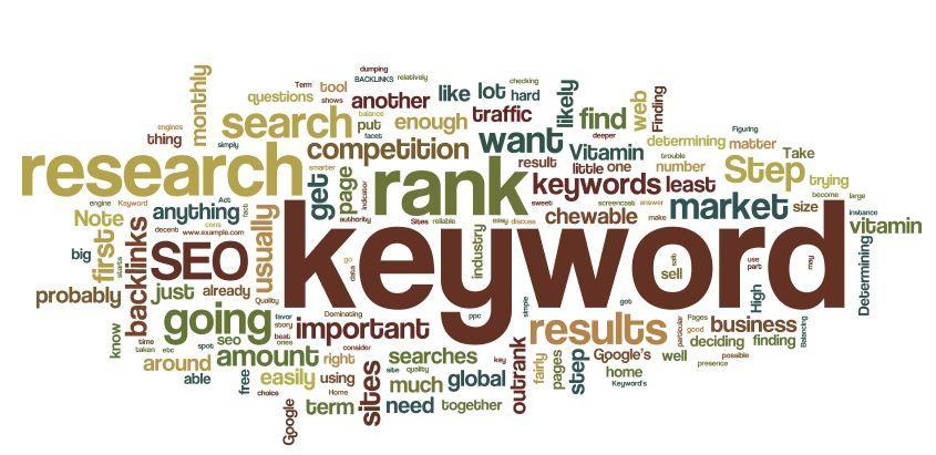 elegir las palabras clave adecuadas